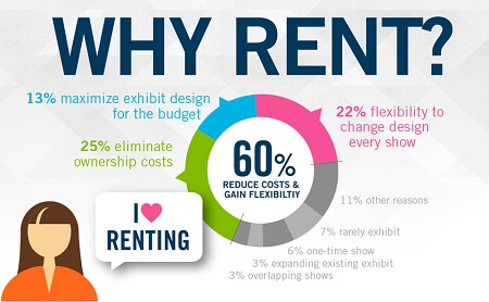 Rent vs Buy-2